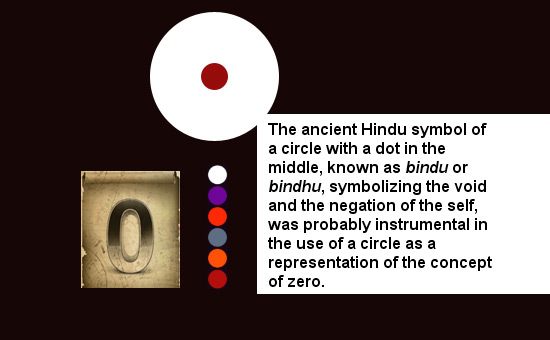 Indian Math developed to describe God and the Universe