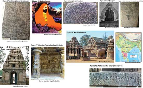 Study of Inscriptions during the Pallavas era