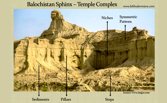 The Sphinx of Balochistan Is it a Man-made, Rock-cut, Architectural Marvel
