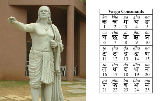 A brief history of Indian Mathematics