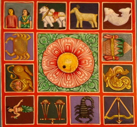 Astrology Science of the New Millenium