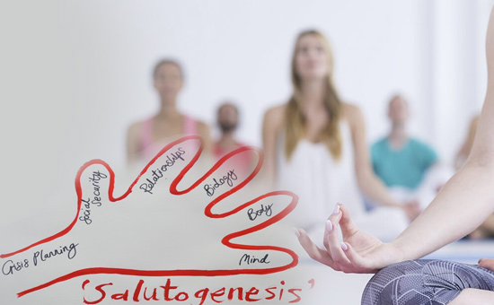 Salutogenesis and Yoga Therapy