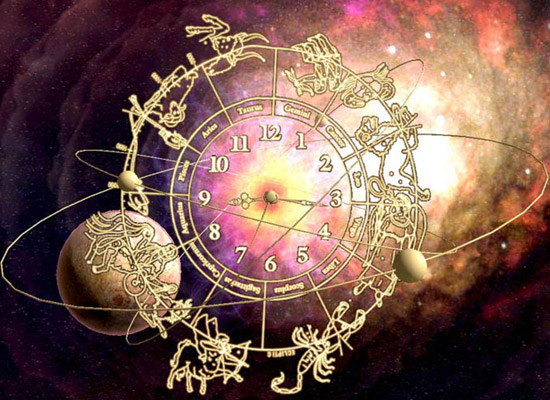 Fate, Free will and Vedic astrology