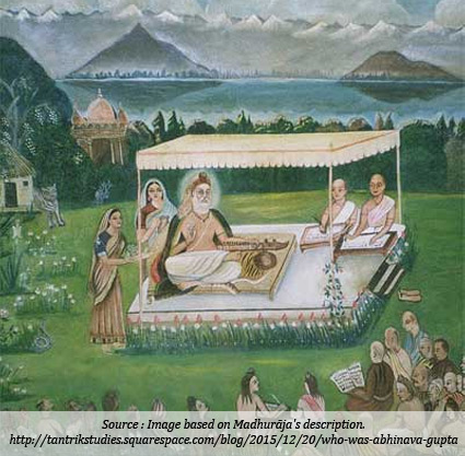 Tantra and Teachings of Kashmir`s Abhinavgupta